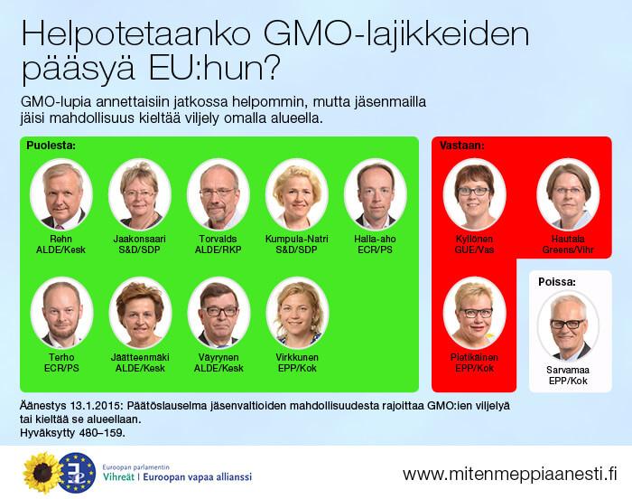 150116_GMO_viljely