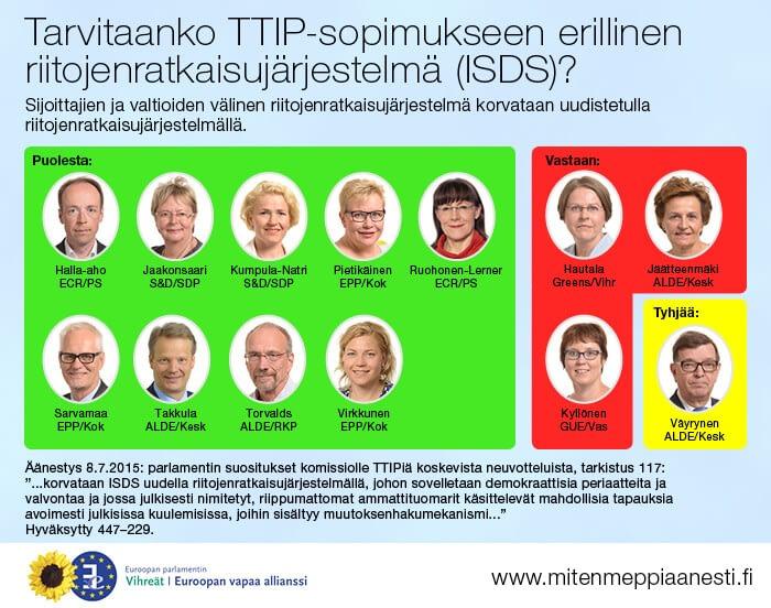 150708_TTIP_ISDS
